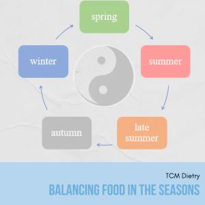 Balancing food in the seasons